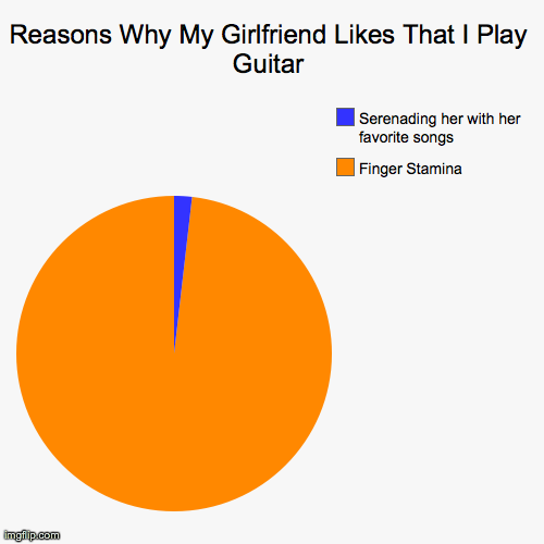 Reasons Why my Girlfriend Likes That I Play Guitar