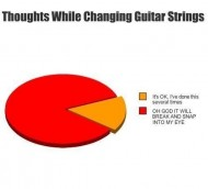 Thoughts While Changing Guitar Strings