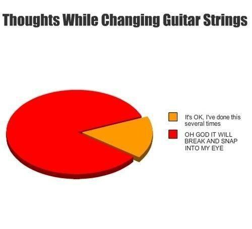 Changing-Guitar-Strings